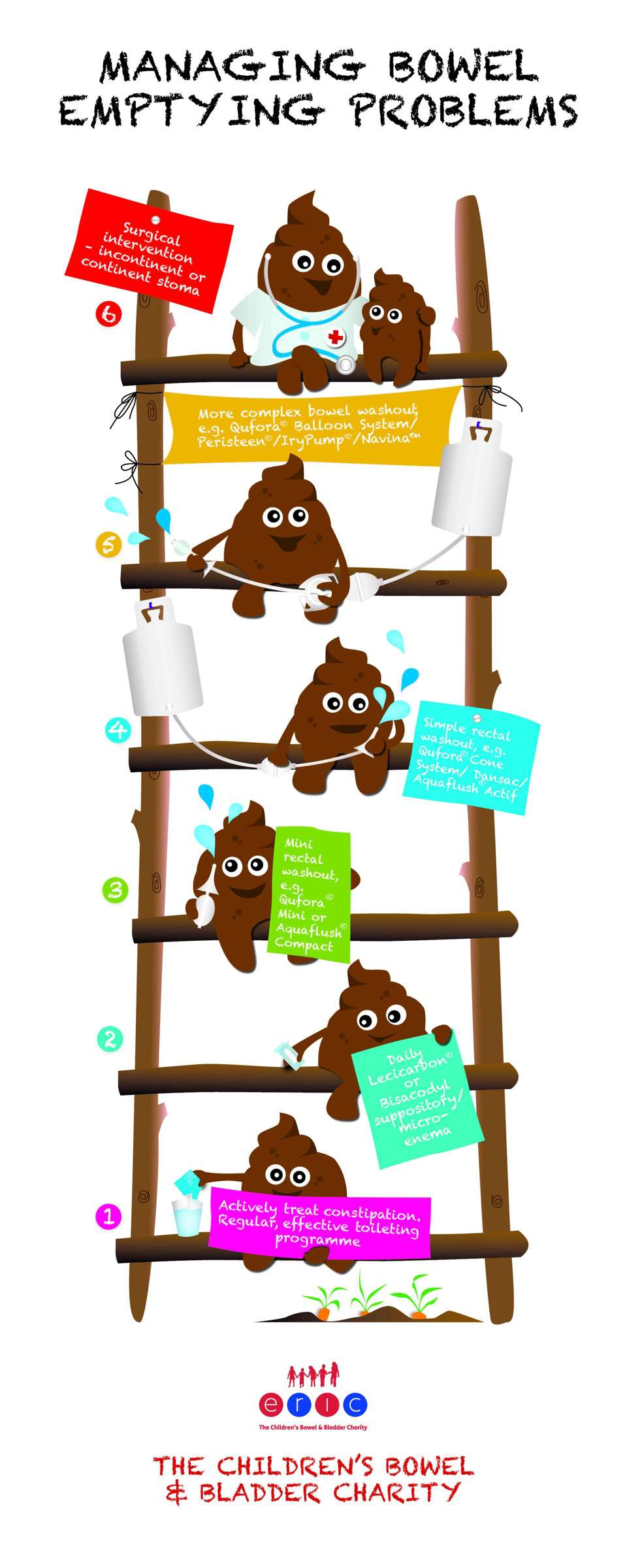 Poo Ladder